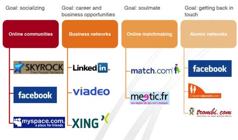 matchmaking websites