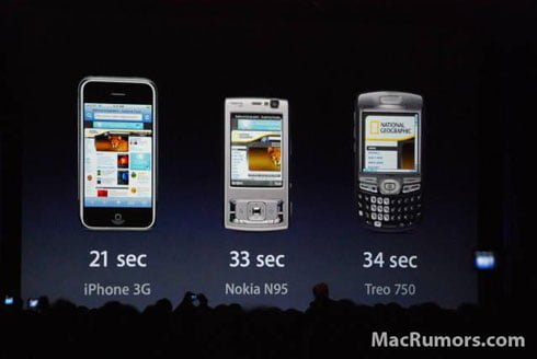 The new iPhone 3G - Ronnestam Consulting