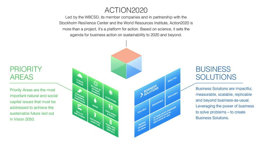 action2020